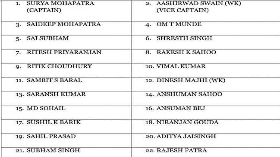 Odisha Team For U19 Vinoo Mankad Trophy 2021-22