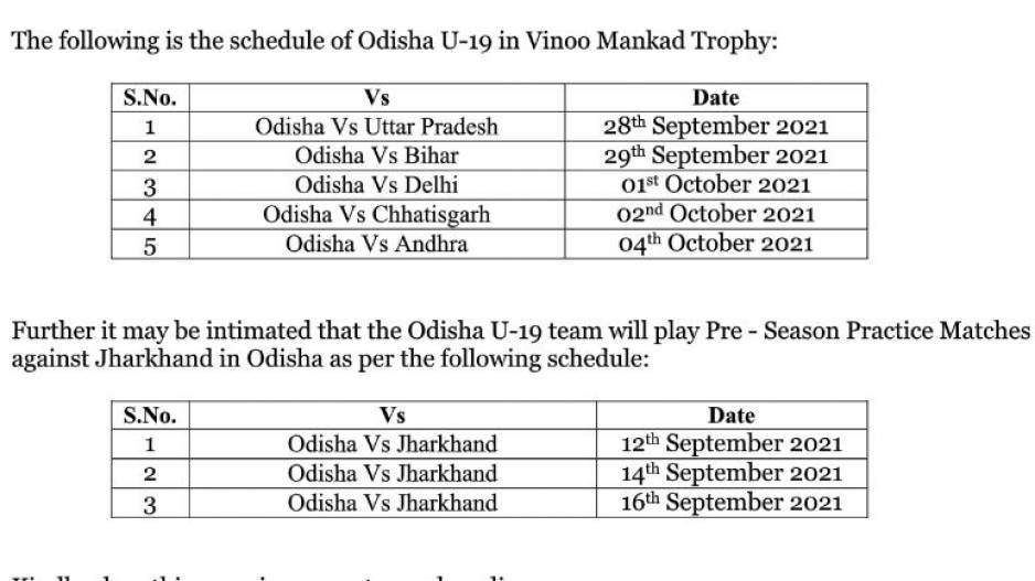Odisha's Vinoo Mankad Trophy Playoffs 2021-22
