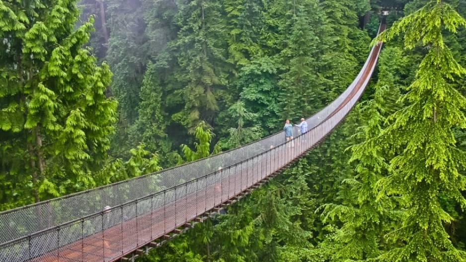 Most dangerous bridges