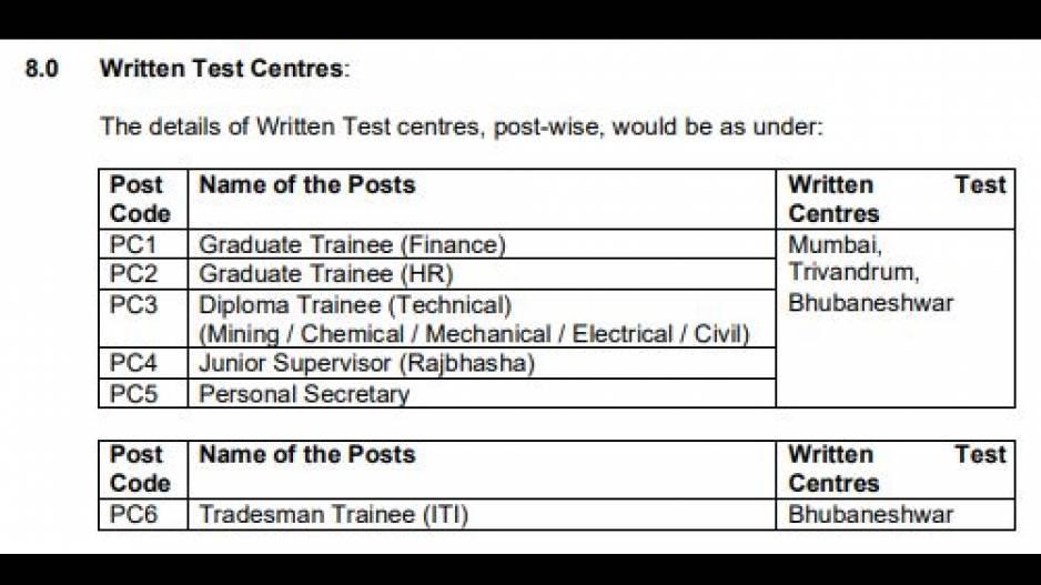 Details of exam centres