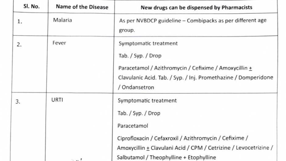Ailments That Can Be Treated By Pharmacists