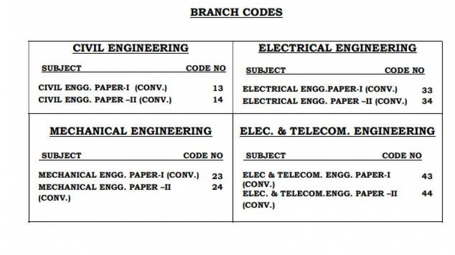 Engineering Services Main Exam 2021 Timetable Released