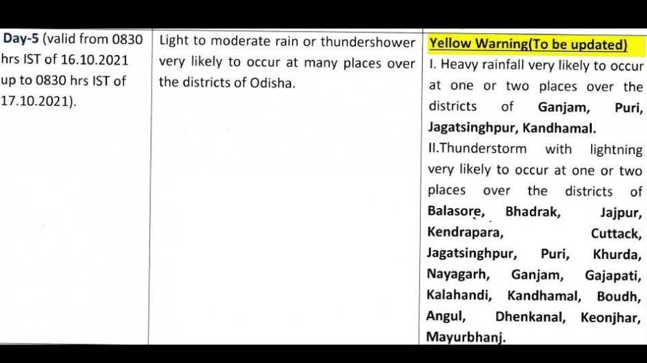 IMD Forecast For Odisha