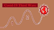 Covid 3.0: Looking At The Third Wave And Beyond