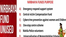 Nirbhaya Fund Underuse Galore In Odisha, Many Schemes Remain On Paper Only