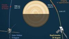 ESA, NASA Spacecrafts To Make 2 Venus Flybys